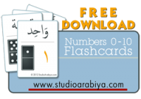 Number 0-10 Flashcards