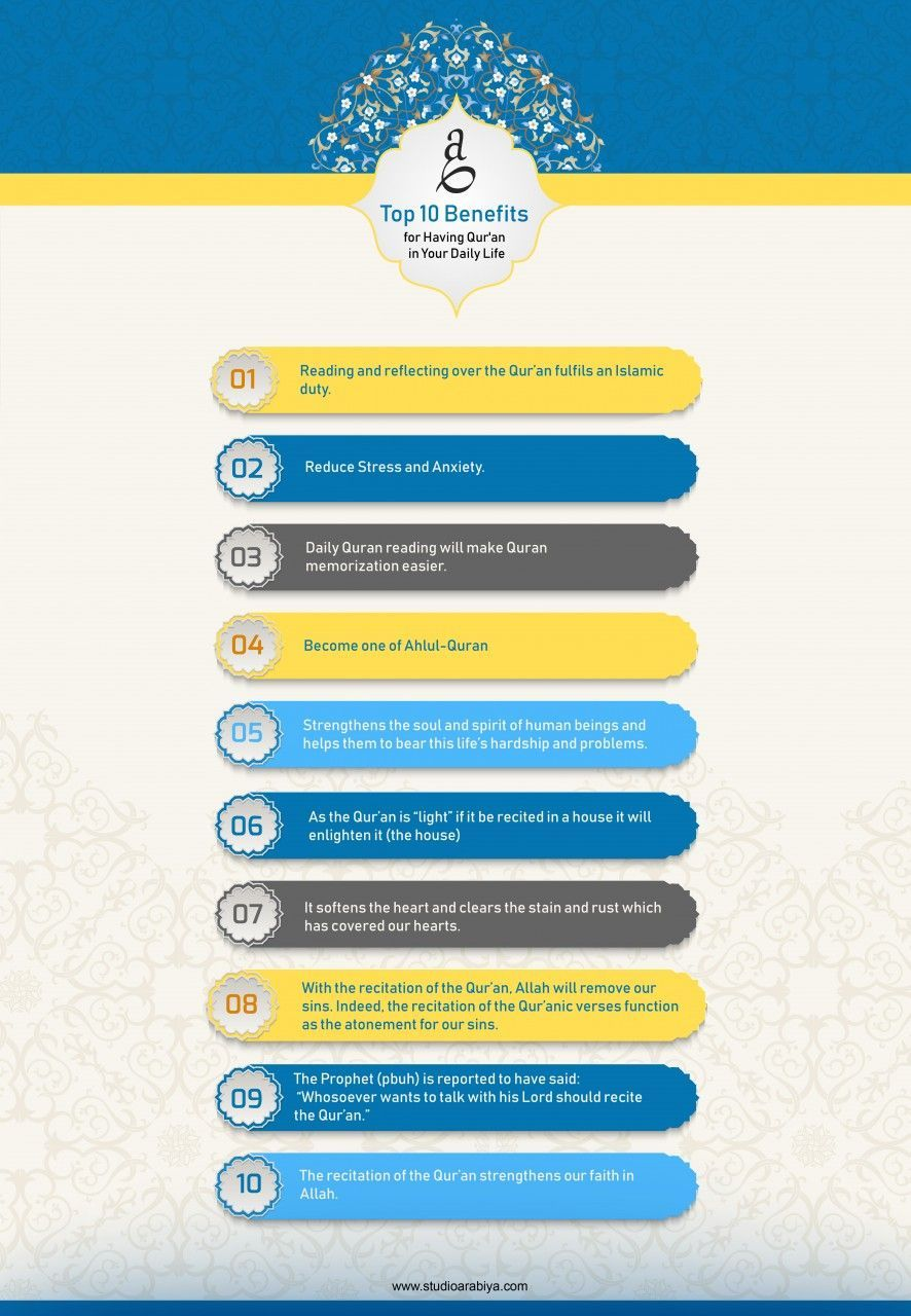 b2ap3_large_10-BENEFITS-new-option-27-10-01-01 [Infographic] Top 10 Benefits for Quran in Daily Life - Blog