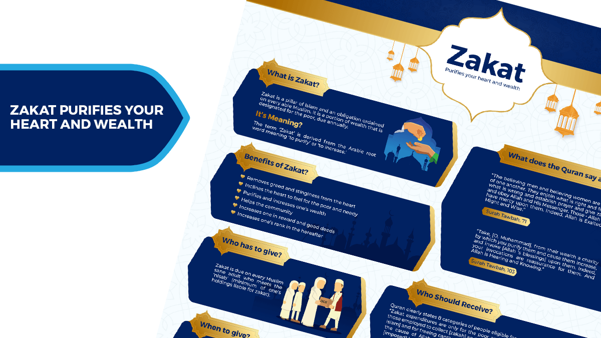 [Infographic] Zakat - Purifies Your Heart and Wealth