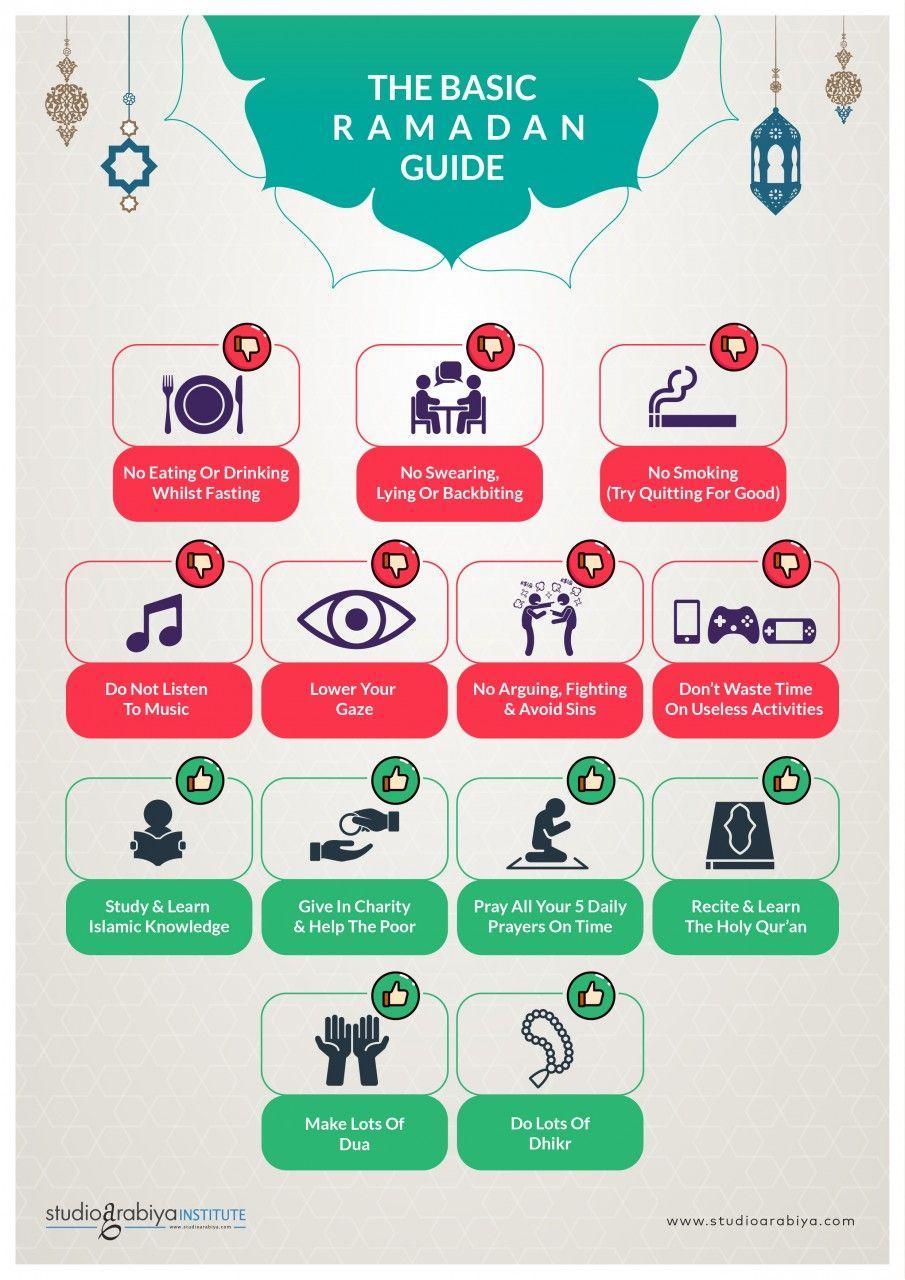 b2ap3_large_The-Basics-of-Ramadan-01 Ramadan: Do This, Not That! - Blog